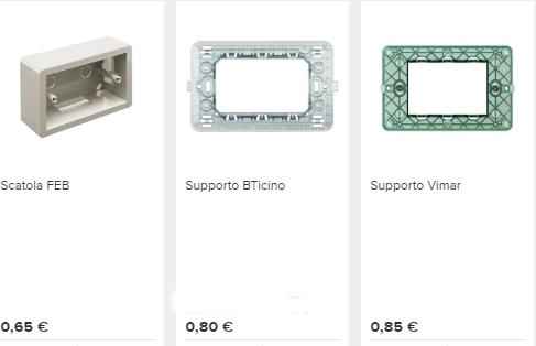 Quanto costa un punto luce di un impianto elettrico.