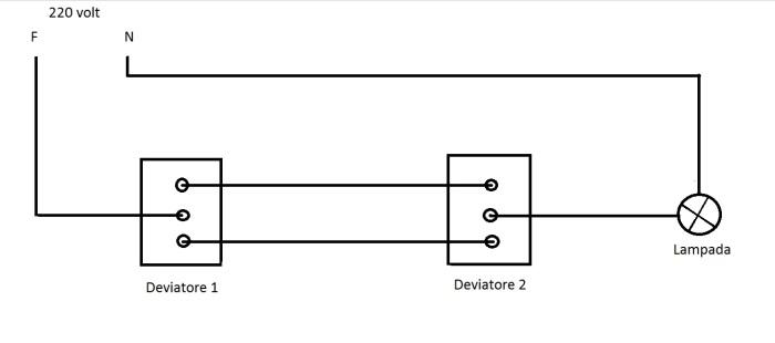 Schema Elettrico Deviatore : Come fare impianto elettrico casa medie dimensioni ld