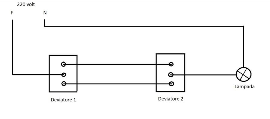 Schema Elettrico Per Accendere Una Lampada Con Due Interruttori : Lampade schema elettrico una collezione di idee per