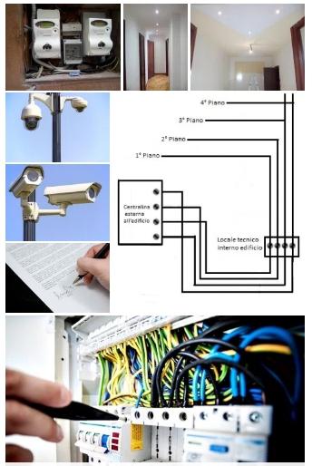 Sito Web per Elettricista a Roma: Pronto intervento Clienti